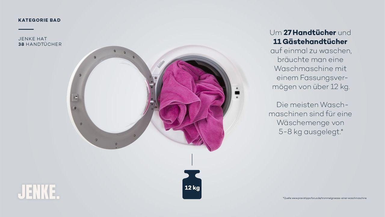 Handtücher - Bildquelle: ProSieben