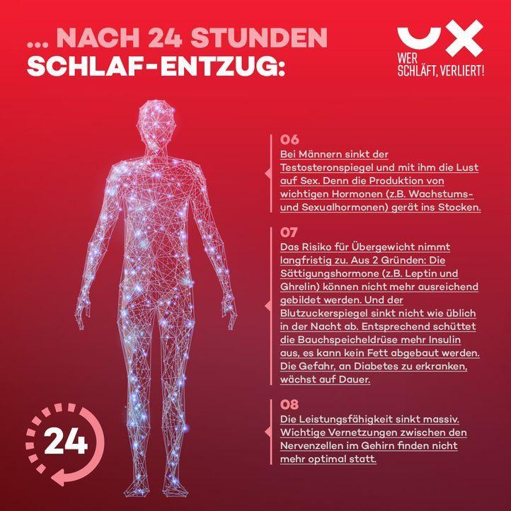 280220_WSV-Schlafentzug-Infografik_02