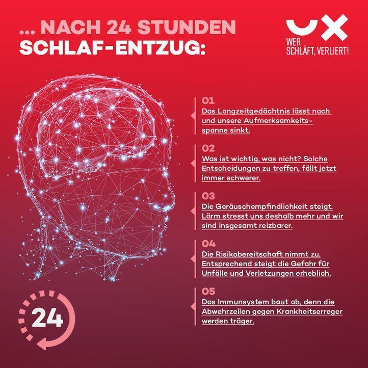 280220_WSV-Schlafentzug-Infografik_01