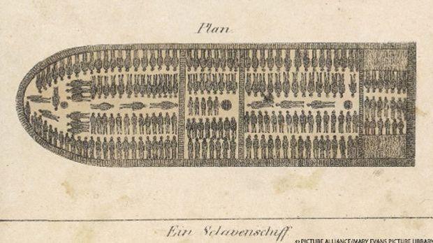 Skizze eines Sklavenschiffes
