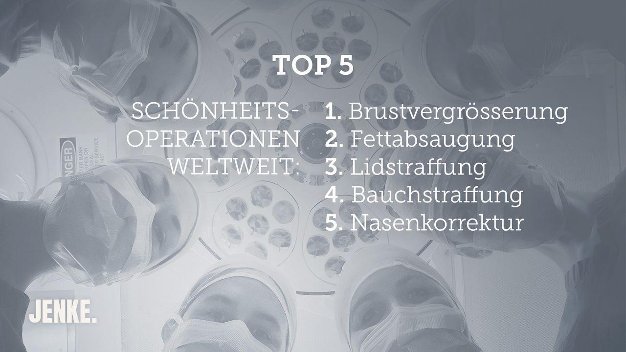 Top 5: Schönheitsoperationen weltweit - Bildquelle: ProSieben