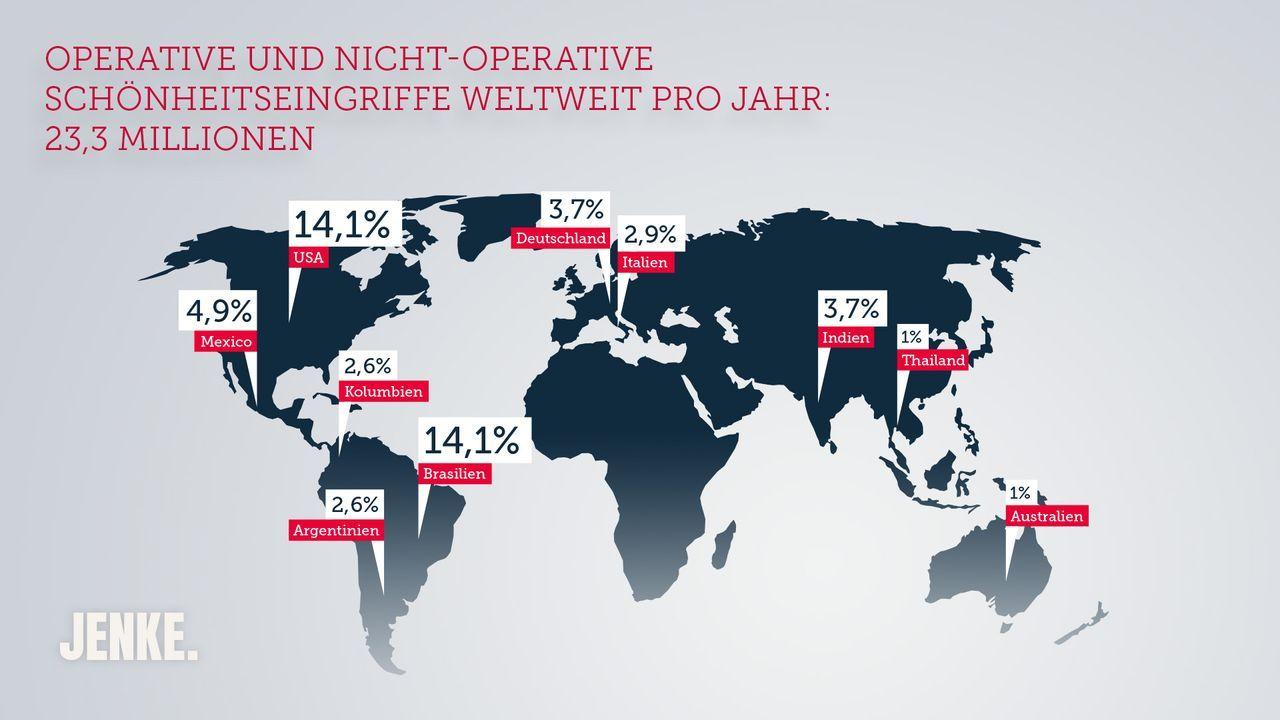 Schönheitseingriffe weltweit pro Jahr - Bildquelle: ProSieben