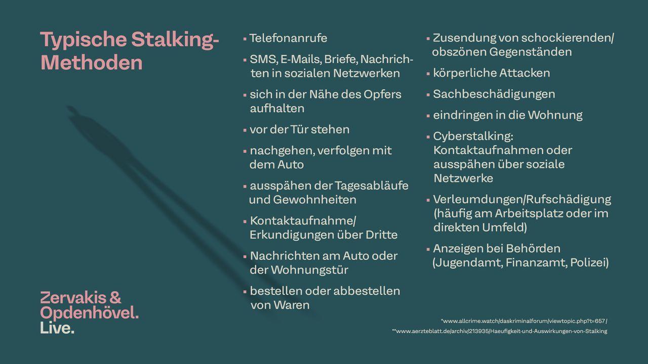 Typische Stalking-Methoden