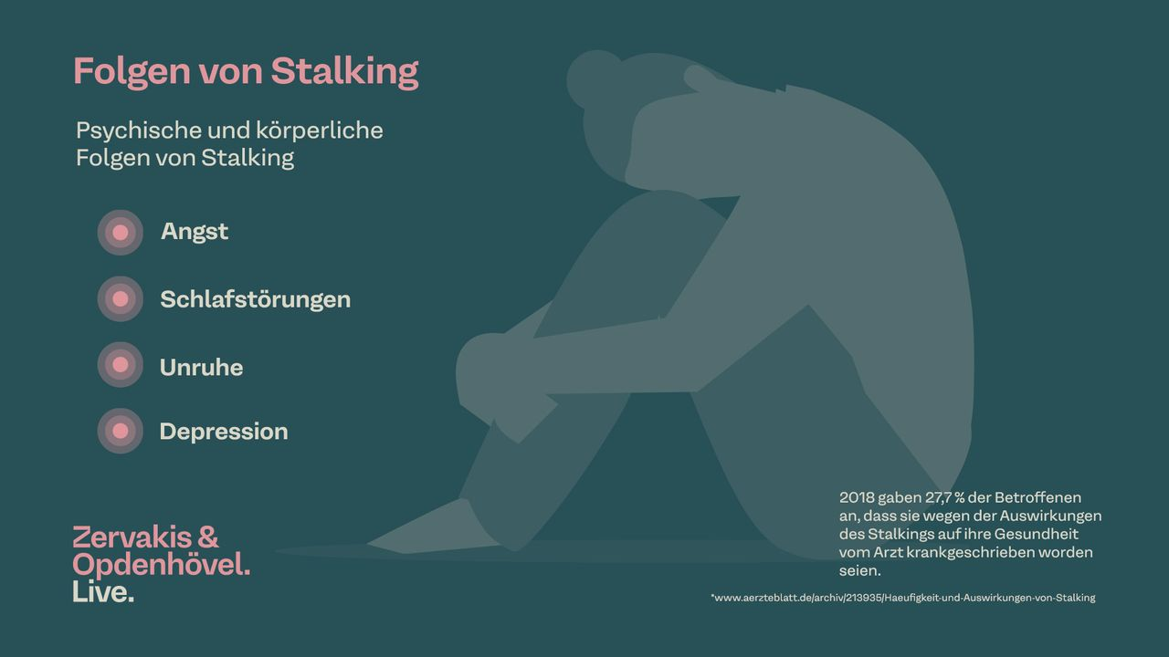 Folgen von Stalking
