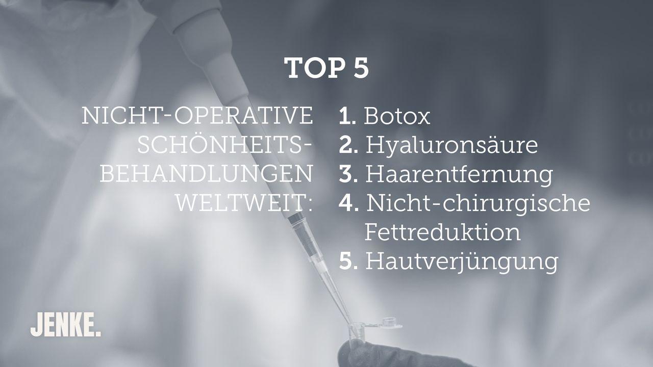 Top 5: Nicht-operative Schönheitsbehandlungen weltweit - Bildquelle: ProSieben